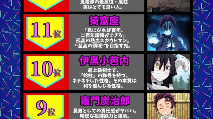 【鬼滅の刃】イケメンランキング2021
