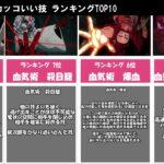 【鬼滅の刃】アニメ一期 カッコいい技 ランキング‼