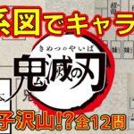 【鬼滅の刃】アニメクイズ  家系図でキャラ当て 全12問 昔は子沢山⁉ 誰の家系図? 無限列車 Demon Slayer Kimetsu no Yaiba Anime quiz Mugen train