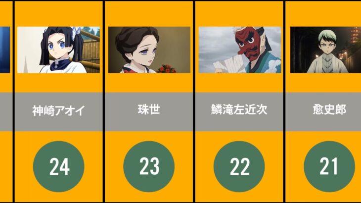 【鬼滅の刃】アニメ版キャラクター人気ランキングTOP38! 第1位は冨岡義勇に決定!【2021年最新投票結果】